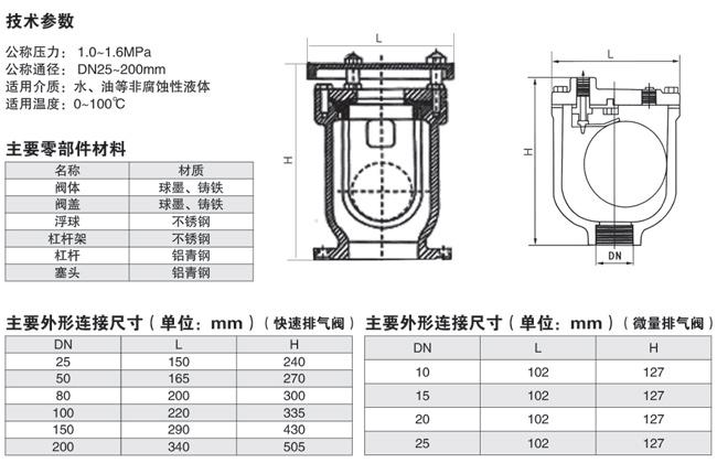 p41x-10快速排气阀图片