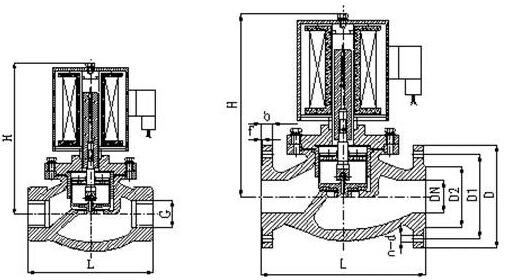 ZCA真空电磁阀结构图纸