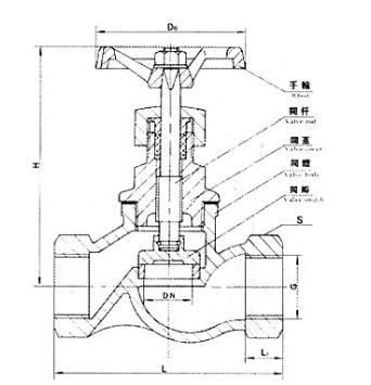 铸铁内螺纹截止阀j11t结构图