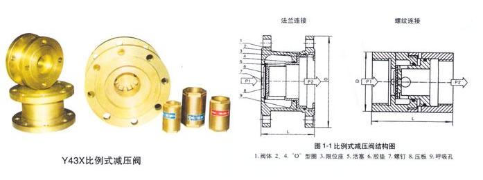 单缸柴油机减压阀结构图