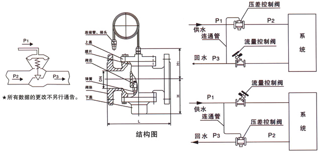 ZYC-16型自力式压差控制阀结构图