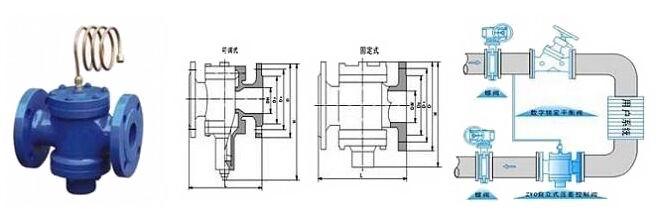 ZYC-16型自力式壓差控制閥
