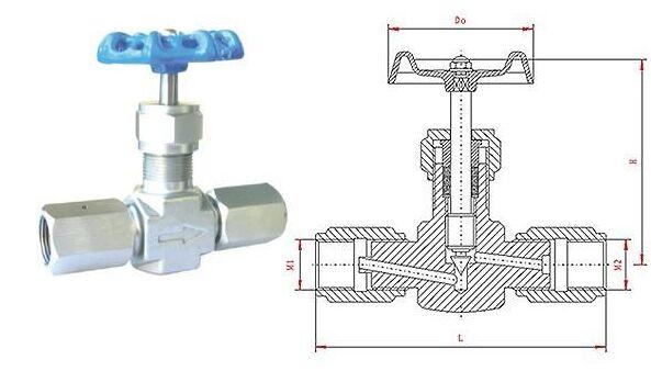 JJM1-1.6(32)P型不銹鋼針型儀表閥結構圖