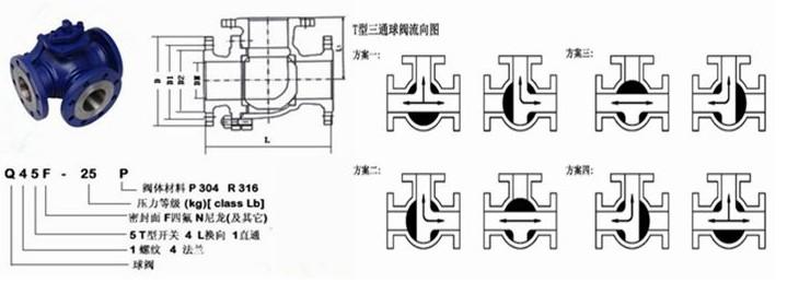 t型三通球阀结构图