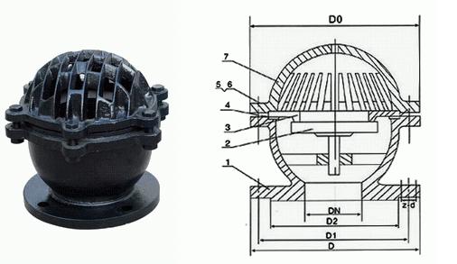 H42X铸铁法兰底阀结构图
