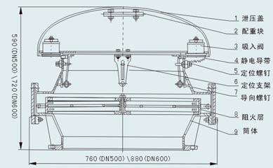 ZHXRK500、ZHXRK600型阻火呼吸人孔
