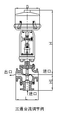 zdlp电子式电动调节阀图片