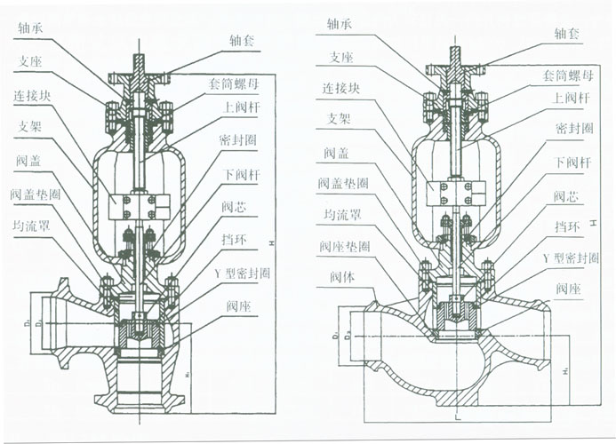 七,阀门结构图